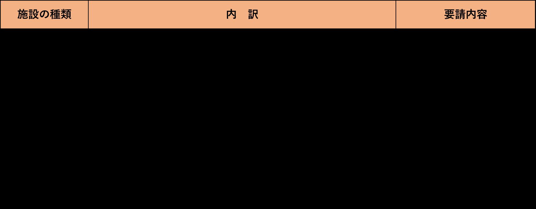 insyokutenigai2